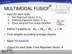 multimodal fusion
