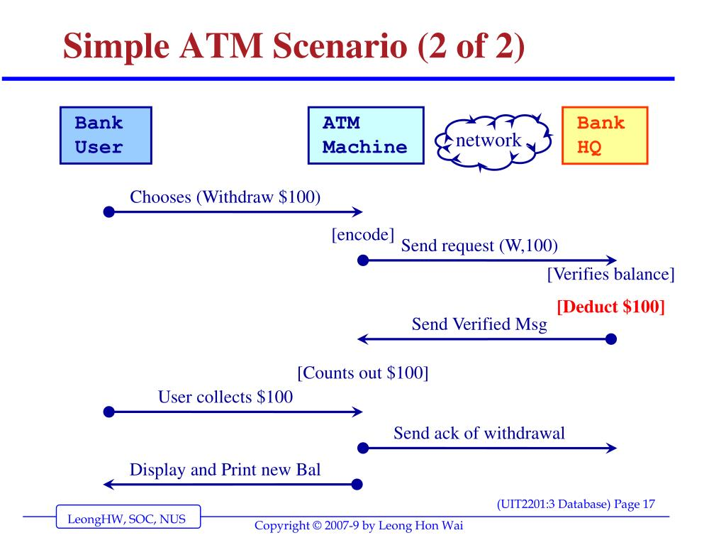 PPT - Database – Info Storage and Retrieval PowerPoint Presentation