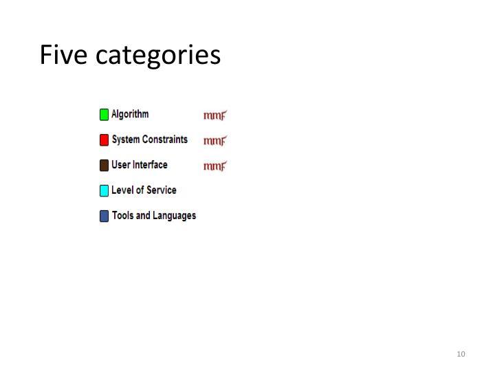 Five categories