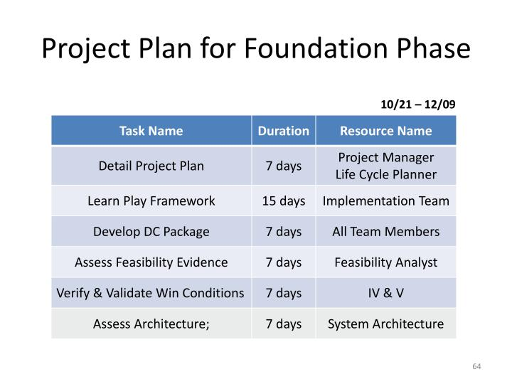 Project Plan for Foundation Phase