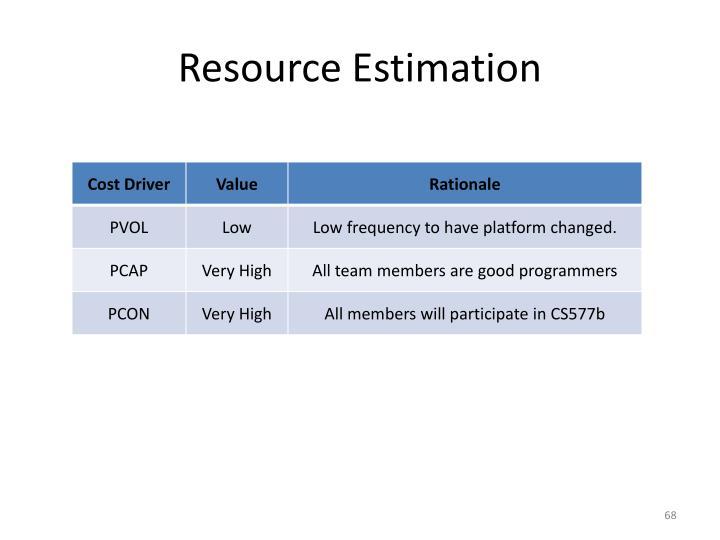 Resource Estimation