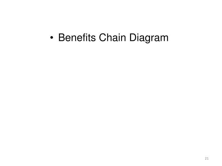 Benefits Chain Diagram
