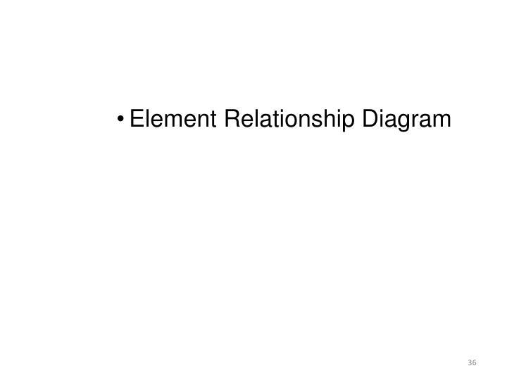 Element Relationship Diagram
