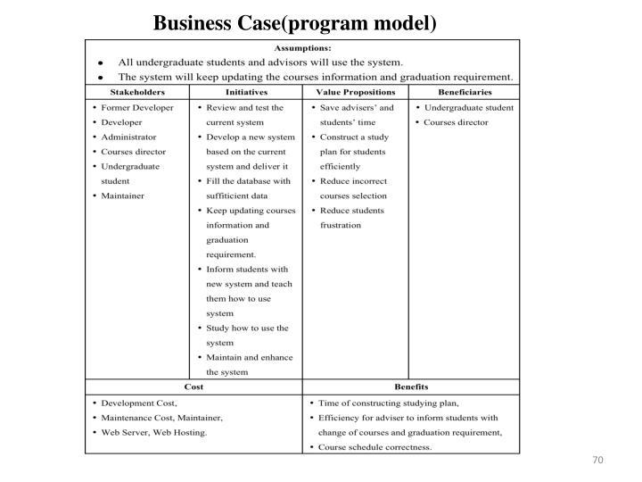 Business Case(program model)