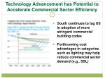 technology advancement has potential to accelerate commercial sector efficiency