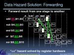 data hazard solution forwarding