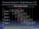 structural hazard 1 single memory 1 2