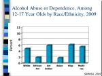 alcohol abuse or dependence among 12 17 year olds by race ethnicity 2009