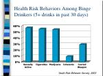 health risk behaviors among binge drinkers 5 drinks in past 30 days