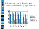 lifetime and current drinking and alcohol use disorder by age nesarc