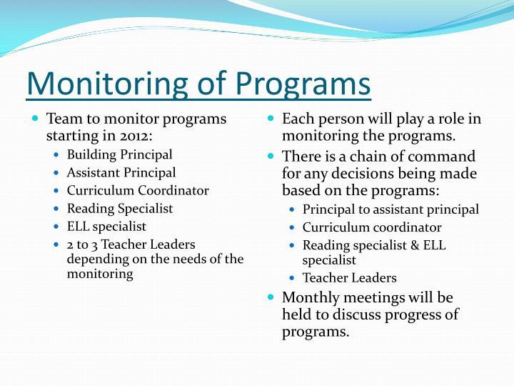 Monitoring of Programs