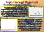 importance of magnitude