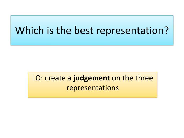 which is the best representation n.