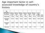 age important factor in self assessed knowledge of country s history