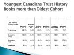 youngest canadians trust history books more than oldest cohort