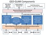 geo glam components