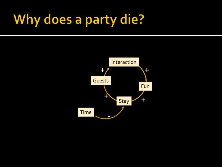 Why does a party die?