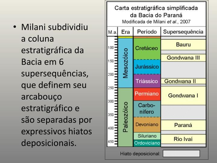 Milani subdividiu a coluna estratigráfica da Bacia em 6