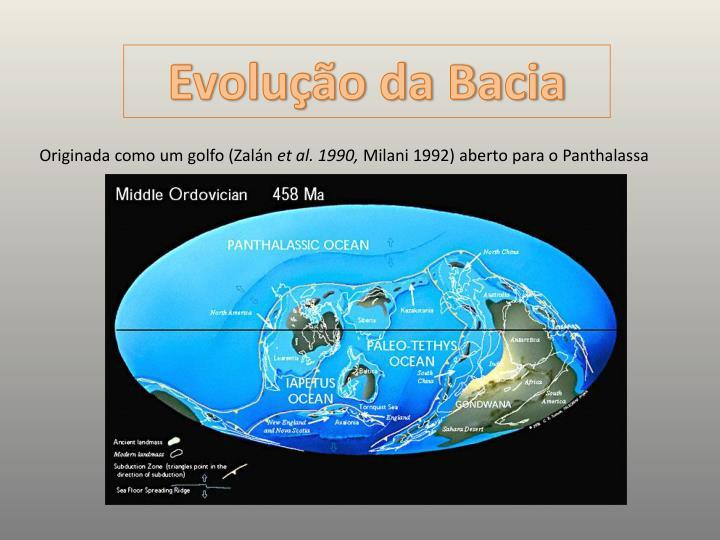 Evolução da Bacia