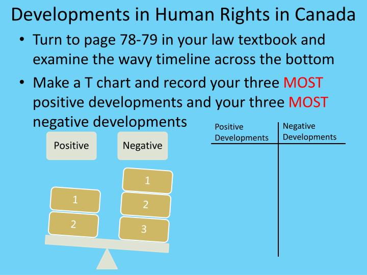 Developments in Human Rights in Canada