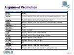 argument promotion1