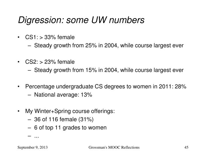 Digression: some UW numbers
