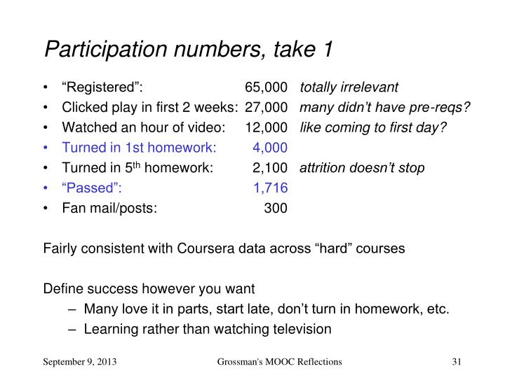 Participation numbers, take 1