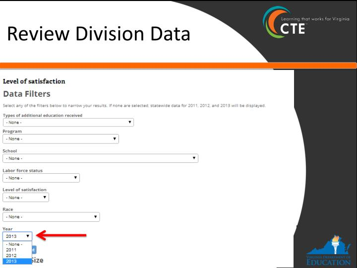 Review Division Data