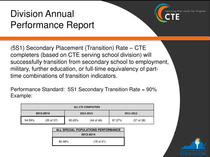 Division Annual Performance Report