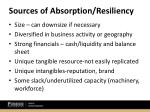 sources of absorption resiliency