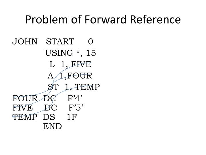 Problem of Forward Reference