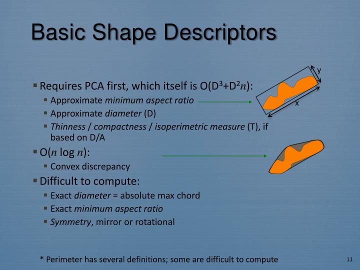 Basic Shape Descriptors