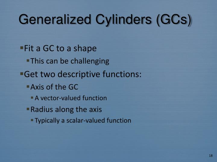 Generalized Cylinders (GCs)