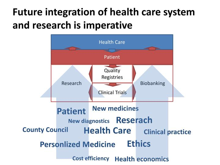 Future integration of health care system