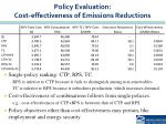 policy evaluation cost effectiveness of emissions reductions