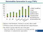 renewables generation in 2035 twh