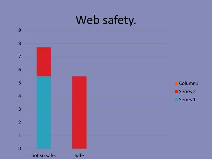 Web safety