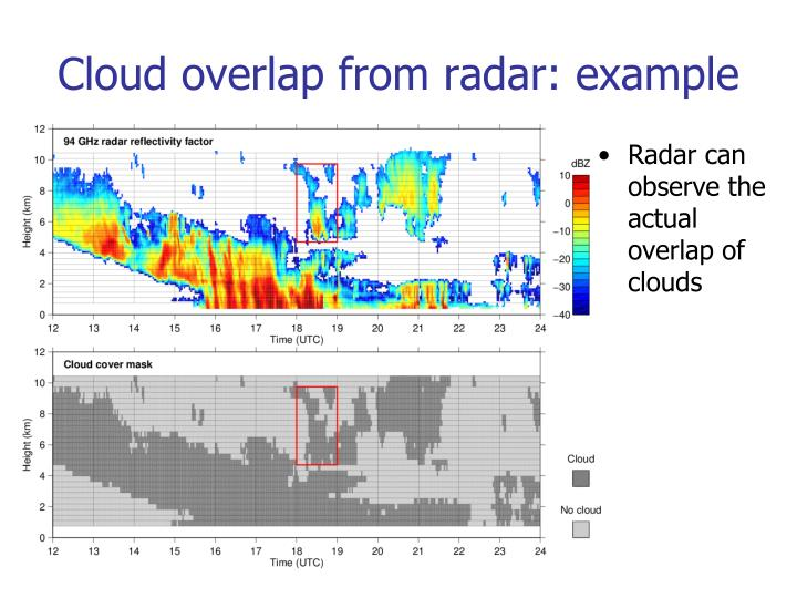 Cloud overlap from radar: example