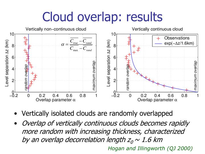 Cloud overlap: results