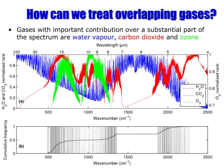 How can we treat overlapping gases?
