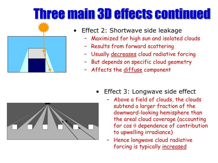 Three main 3D effects continued