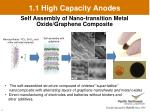 self assembly of nano transition metal oxide graphene composite