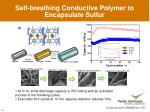 self breathing conductive polymer to encapsulate sulfur