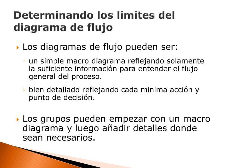 Determinando los limites del diagrama de flujo