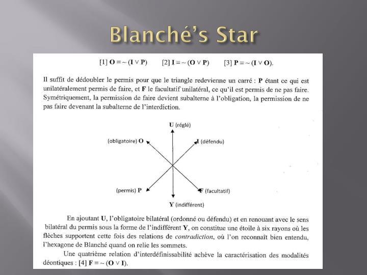 Blanché's