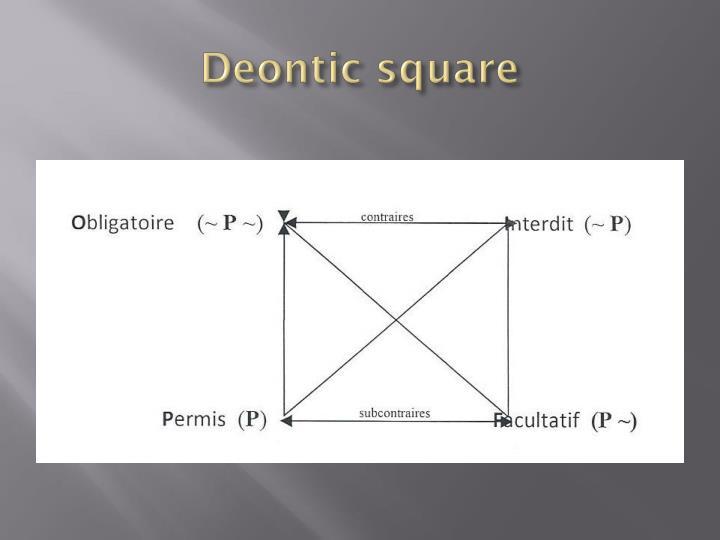 Deontic square