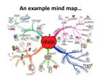 an example mind map