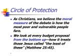 circle of protection1