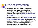 circle of protection3