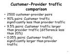 customer provider traffic comparison